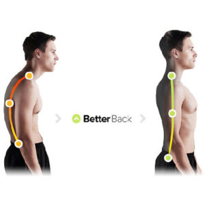 Good Posture vs. Bad Posture